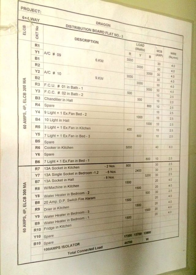 circuit breaker data sheet for my room at The Dragon